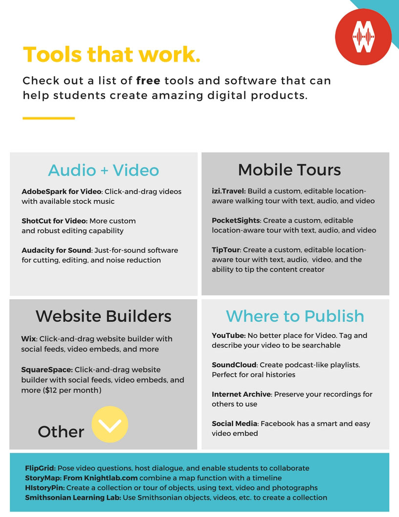 A printable graphic that includes a list of all the aforementioned tools, such as Audacity and Audio Spark.